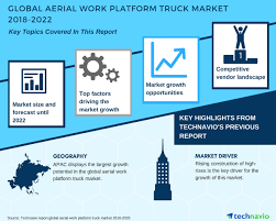 Global Aerial Work Platform Truck Market - Growth Opportunities ... Are Mexican Trucks And Drivers Safe On Us Roads Talking Tirepass 3 Ways For Truck To Report Unsafe Trucking Companies The Autonomous Trucking Report How Selfdriving Technology Is Howto Cdl School 700 Driving Job In 2 Years Untitled Race Flash Truck And Bus Race Innovations Region Of Ottawacarleton Rgion Dottawacarleton Rapport Forestbucker Web Service Inventory Truck Accident Report Form Cerunicaaslcom