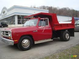 1989 Red Dodge Ram Truck D350 Regular Cab Dump Truck #28092377 ... Dodge Dump Trucks For Sale Best Image Truck Kusaboshicom 1979 W400 4x4 Dually Diesel Youtube 1989 Red Ram D350 Regular Cab 28092377 Dodge Dump Rock Truck V10 The Farming Simulator 2017 Mods 1946 Shorty Very Solid From Montana Used 2001 3500 9 Flatbed Resting Place Boswell Farm 1947 Tote Bag For 2008 Ram 2 Door White Vin 3 3d6wg46a08g193913 Wfa32 Flickr V 10 Multicolor Fs17 Mods 5500 Top Car Release Date 2019 20 Wwwtopsimagescom