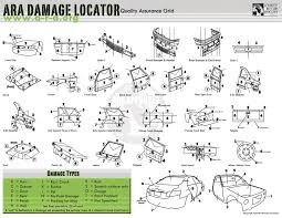 Morrison's Auto Salvage Damage Locator Sheet - Morrison's Auto Salvage Used Auto Parts Shelby Gastonia Charlotte Standridge Montreal Bo Recycling Rear Loader Trucks And Quality New And Used Trucks Trailers Equipment Parts For Sale Body Junkyard Alachua Gilchrist Leon County Big Valley Automotive Inc Portales Nm New Cars Sales South Island Imports Auto Recycling Specializing In Used Toyota 4x4 Essington Avenue Salvage Yard Cash For Geo Car Truck Sale Page 82 Davis