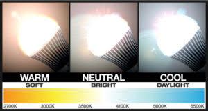 led candelabra e12 base led bulbs 5 watt daylight 470 lumens