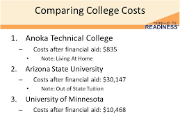 College Financial Aid Packages 12 th Grade FAFSA and Financial Aid