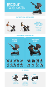 UNO2DUO™ Travel System | Gracobaby.com Balance Soft An Ergonomic Baby Bouncer Babybjrn Car Seat Safety Tips And Checkup Events In Billings Early Antilop Highchair With Tray Whitesilvercolour Ikea Does Sunscreen Expire Consumer Reports Ingenuity Kids2 Faq 33 Off On Nuovo Quinn Kids High Chair Toddler Categories Abiie Beyond Junior Y Mahogany Olive Buy Online Baby Chicco Kidfit Booster Seat Our 2019 Full Product Review Bike Seats Your Guide To Choosing The Best For Item Graco Costa Rica