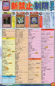 yugioh ocg top tier decks 2014 march 2012 advanced format ban list