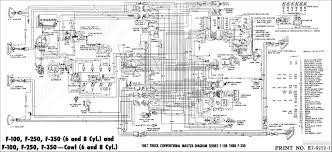 100 2001 Ford Truck Wiring Diagrams Wiring Diagrams Clicks