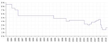 plafond du livret d epargne populaire livret d épargne populaire wikipédia
