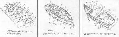balsa wood boat plans free image mag
