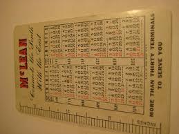 100 Mclean Trucking McLean Company 1950 Pocket Calendar 1795334702