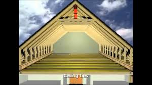 100 Loftconversion Loft Conversion Animation By Wasim YouTube