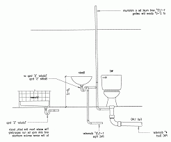 Tub Drain Assembly Diagram by Unique Bathroom Sink Drain Pipe Size Elegant Bathroom Ideas