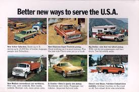 Throwback Thursday: It's 1973 Car Brochures 1973 Chevrolet And Gmc Truck Chevy Ck 3500 For Sale Near Cadillac Michigan 49601 Classics Classic Instruments Store Gstock 197387 Chevygmc Package Gmc Pickups Brochures1973 Ralphie98 Sierra 1500 Regular Cab Specs Photos Pickup Information Photos Momentcar The Jimmy Pinterest Rigs Trucks 6500 Grain Truck Item Al9180 Sold June 29 Ag E Bushwacker Cut Out Style Fender Flares 731987 Rear 1987 K5 Suburban Dash Cluster Bezel Parts Interchange Manual Cars Bikes Others American Stock