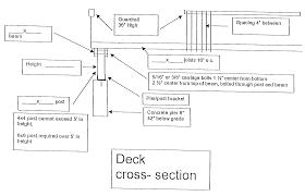 Floor Joist Span Tables by Exterior Grade Joist Bjhryz Com