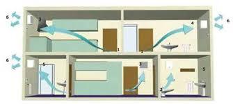 taux d humidité dans la chambre de bébé taux d humidite dans une chambre de bebe digpres