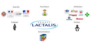lactalis si e social la crise lactalis est l exemple type de la crise systémique