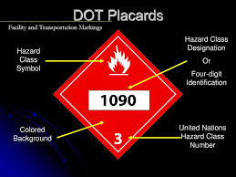 HAZARDOUS MATERIALS AWARENESS - Ppt Download Whats On That Truck The Idenfication Of Hazardous Materials In Dot Hazmat Placards Wwwtopsimagescom Labelmaster Standard Removable Vinyl John M Ellsworth Co Transportation Evans Distribution Systems Placard Mounting Bracket Dot General Display Requirements For Material That Hazard Class And Shipping From Bumper Sidemount Luebeck Germany 25th May 2016 French Artist Julien De Casabianca Appendix J Truckhazmat Sheet Count