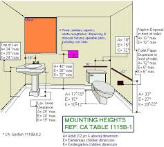 Ada Restroom Sign Mounting Height by 25 Best Ada Accessible House Design Images On Pinterest Ada