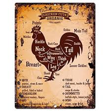 Chicken Meat Cuts Guide Chart Retro Rustic Vintage Kitchen Wall Decor 9x12 Metal Plate Chic Sign Home Store Plaques