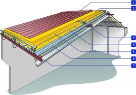 isolation à très hautes performances thermo acoustiques de