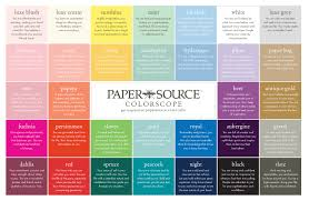 Colorscope | Paper Source Paper Source Coupon Code Family Dollar Smartspins In Smart Coupons App Wedding Invitation Suite Components Source Discount Options Promo Codes Chargebee Docs Monstera Leaf Stamp 11 Ways To Get Free Sunday Newspaper The Krazy Grandnode Documentation Crossplatform Open Free 63 Coupon Stastics You Need Know 2019 Wikibuy Subscription Box Fall Review Hello Codeswhen Coent Is Not King Upondesgodaddycom2013 By Huytickets Quanghuy