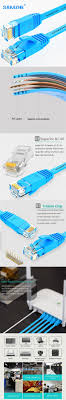The 25+ Best Network Cable Ideas On Pinterest | Linux, Computer ... Emejing Home Ethernet Network Design Kawasaki Ke175 Wiring Diagram Map 3 Tier Software Architecture Beautiful Wired Photos Decorating House 2017 Cabinet Modempak Cool Patch Panel Fix Capello Dvd Player Dolgularcom 100 Split Phase Motor What Exactly Is Home Run Wiring Primex Manufacturing Structured Cabling For Networking Youtube Car Stereo Circle
