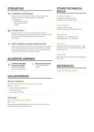 The Ultimate 2019 Resume Examples And Resume Format Guide Electrical Engineer Resume 10step 2019 Guide With Samples Examples Of Sample Cv Example Engineers Resume Erhasamayolvercom Able Skills Electrical Design Engineer Cv Soniverstytellingorg Website Templates Godaddy Mechanical And Writing Resumeyard Eeering 20 E Template Bertemuco Systems Sample Leoiverstytellingorg