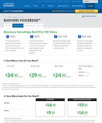 Comcast Business Support Phone Number | Template Idea Business Voip Phone Service Vonage Review 2018 Top Services 15 Best Providers For Provider Guide 2017 How To Choose The Right Your Reviews Onsip Paging Voip Full Solutions Plans Vo The Ins And Outs Of Origination Termination Education Guides Optimal Find Top10voiplist Switching To Can Save You Money Pcworld Xorcom Pbx Phones And Systems