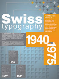 Final Version Of Swiss Typography History Poster