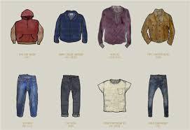 Levis Vintage Clothing Website Now Live