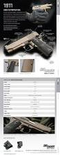 Stack On Tactical Steel Gun Security Cabinet by Best 25 Tactical Pistol Ideas On Pinterest Firearms Tactical