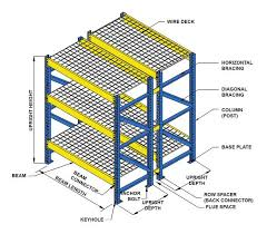 Components Of A Selective Pallet Rack System