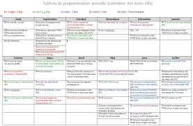 fiche p馘agogique atelier cuisine version mai 2014