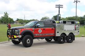 Skeeter Brush Trucks - FSS Extreme Ford Super Trucks Youtube Western Hauler Style Bed F650 Lone Star Thrdown 2017 Bodyguard Duty Wikipedia Speed Energy Added To Indycar Grand Prix At The Glen Truck Kings Of Customised Pick Ups Fords Project Sd126 Is One Extreme Offroad Build Speed Stadium Super Return Toyota Riding In A 600 Horsepower Is Key To 2012 F450 Photos Informations Articles Bestcarmagcom T Blue Supertrucks