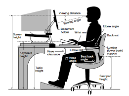 does proper posture help you lead a healthier life at work upmc
