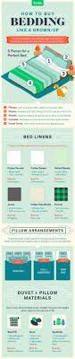 Best 25 Buy mattress ideas on Pinterest