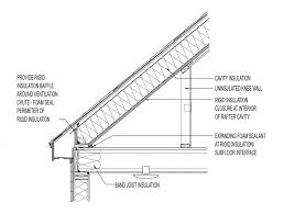 Insulate Cathedral Ceiling Without Ridge Vent by Grassroots Grassroots The Inspection Specialists