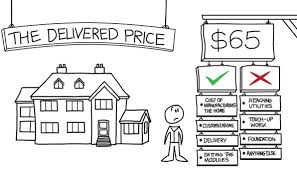 Modular Home Prices How Much Will My Modular Home Cost