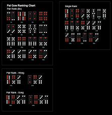 Pai Gow Tiles — Delta Casino