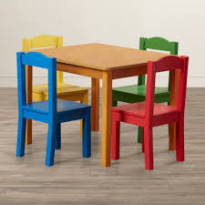 Viv + Rae Tatianna Kids 5 Piece Table And Chair Set & Reviews | Wayfair Sunny Designs Santa Fe Traditional Small Square Slate Top Pub Table Living Office Bedroom Fniture Hooker Ram Game Room 84 Texas Holdem Table Wding Top Home Bar Swag Ambella Ding Room Sets Spaces Signature Design By Ashley Woodanville Twotone Finish 7piece Puebla 5piece Game Set Powells Amazoncom Costzon Kids Wooden And 4 Chair 5 Pieces Haddigan 6piece Rectangular W Upholstered Lifetime With Almond Chairs Vendor 3985 Zappa Zp550pt Counter Height Becker How To Make A Contemporary Diy Youtube