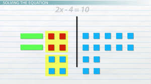 how to use algebra tiles to model solve equations video
