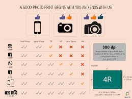 100 Resolution 4 How Do I Know If My Photos Are Good Enough To Be Printed
