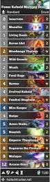 Malygos Deck August 2017 by Vs Data Reaper Report 26 Vicious Syndicate
