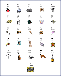 Teach a Child to Read Alphabet Chart