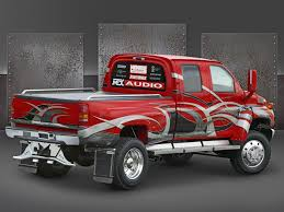 2005-chevrolet-c4500-medium-duty-truck-at-sema-rear-angle | Trucks ... Chevrolets New Medium Duty Silverados Are A Huge Surprise Fox News 2019 Colorado Midsize Truck Diesel Mediumduty Moves Gm Chevy Reenter The Truck Market With Strategic Snapped 2017 Chevrolet Silverado Gmc Sierra Hd Shed More Camo Ask Mrtruck Live On Tfltoday Best Gas V8 In An Than 4500hd Medium Duty Youtube Trucks Gms Midsize Gambit Pays Off Performance Ars Technica Welcome To All Kodiak And Topkick Forum 19802009 Retail Sales Of Jump Almost 20 Transport Topics Uerstanding Size Weight Classes The Wheel
