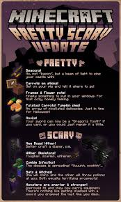 Minecraft Pumpkin Pie Mod by Pretty Scary Update Minecraft Wiki