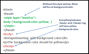 Here Is Some Self Explanatory Notes About The Background Color