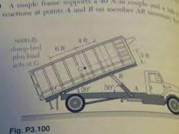 A Dump Truck Designed To Carry Grain Is Shown. The...   Chegg.com Pickup Truck Bed Dump Kit Hydraulic Luxury The 4 Most Reliable Tailgate Lifts Kits Northern Tool Equipment Red Dump Truck Bed Beds Pinterest Full Dump Trucks For Sale John Deere And Tractor Online Kg Electronic Rochester Davis Trailer World With Raised Stock Photo 85875 Alamy Covers Cover 21 Ford F Build Your Own Image Gallery Open House Archives Cstk Diy The Owner Builder Network Homelivingmagz Beds Ox Body