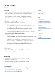 Farm Worker Resume Templates 2019 (Free Download) · Resume.io How To Write A Great Resume The Complete Guide Genius Sales Skills New 55 What To Put For Your Should Look Like In 2019 Money Good Work On Artikelonlinexyz 9 Sample Rumes List 12 In Part Of Business Letter 99 Key For Best Of Examples All Jobs Skill Set Template Easy Beautiful Language Resume A Job On 150 Musthave Any With Tips Tricks