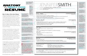 Anatomy Of A Really Good Resume