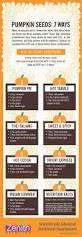 Calories In Libbys Pumpkin Roll by Pumpkin Seeds Nutritional Facts Of Pumpkin Seeds Best
