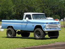 65 C10 On 40 Inch Ground Hawg Tires. - See This Image On Photobucket ... 1955 Second Series Chevygmc Pickup Truck Brothers Classic Parts Chevy Silverado New Tires Ca Automotive My 2014 With 4inch Bds Lift And 35 Toyo No Trimming All Terrain Silverado Z71 4x4 Off Road Maximum Tire Size No Alteration Awesome Bed Tubs For Fat Tires Master Cartruck Fabrication 2019 1500 Trailboss 4x4 Everything We Know Custom 97 Bj Baldwins 800hp Trophy Shreds On Donut Garage Precision Plus Rdp Xtreme Gm Solid Axle Swap Kit