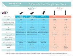 Leggett And Platt Adjustable Bed Headboards by Leggett And Platt S Cape Adjustable Bed Base Reviews California